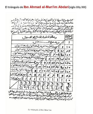 20110117182847-el-triangulo-de-ibn-ahmad-al-mun-im-abdari.jpg
