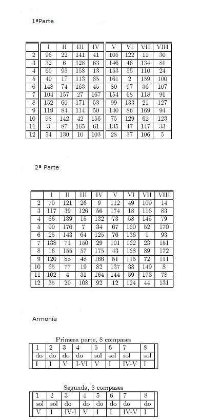 20110204164612-mozart-matematicas.jpg