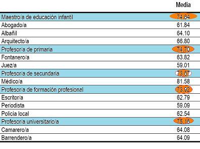 20130308203540-profesores.jpg
