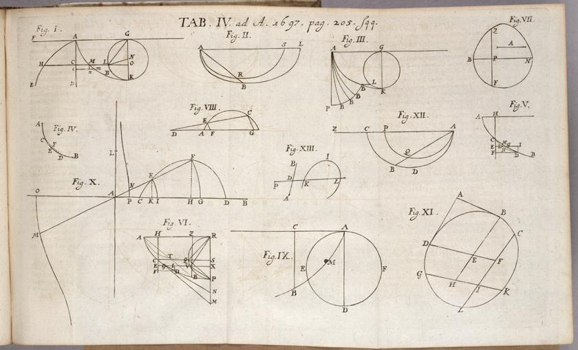 Bernoulli Tabla IV
