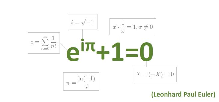 La ecuación más bella, según los matemáticos