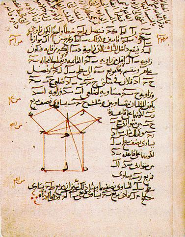 Nasir Al-Din Al-Tusi's proof of the Pythagorean Theorem. Tusi was a famous Iranian Muslim Mathematician who lived in the 13th century A.D. Image: www.uni-graz.at