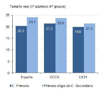 OCDE-4