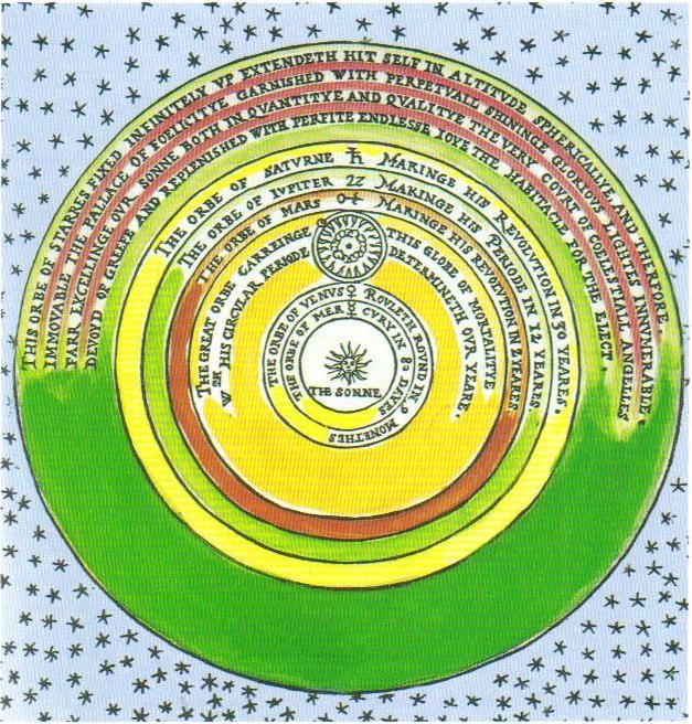 Modelo del Universo de Digges