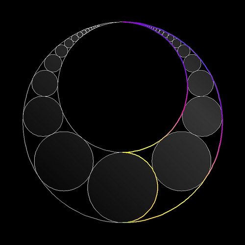Pappus Chain por ! Polyhedra !.